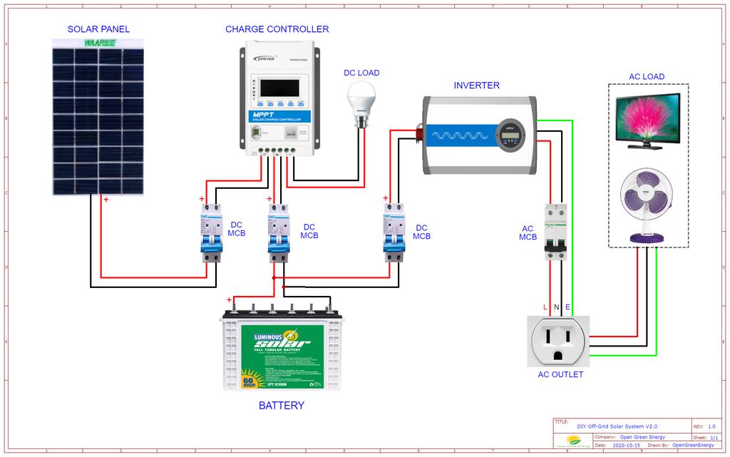 Diy Off Grid Solar System V2 0 Open, Solar Power System Wiring Diagram Pdf